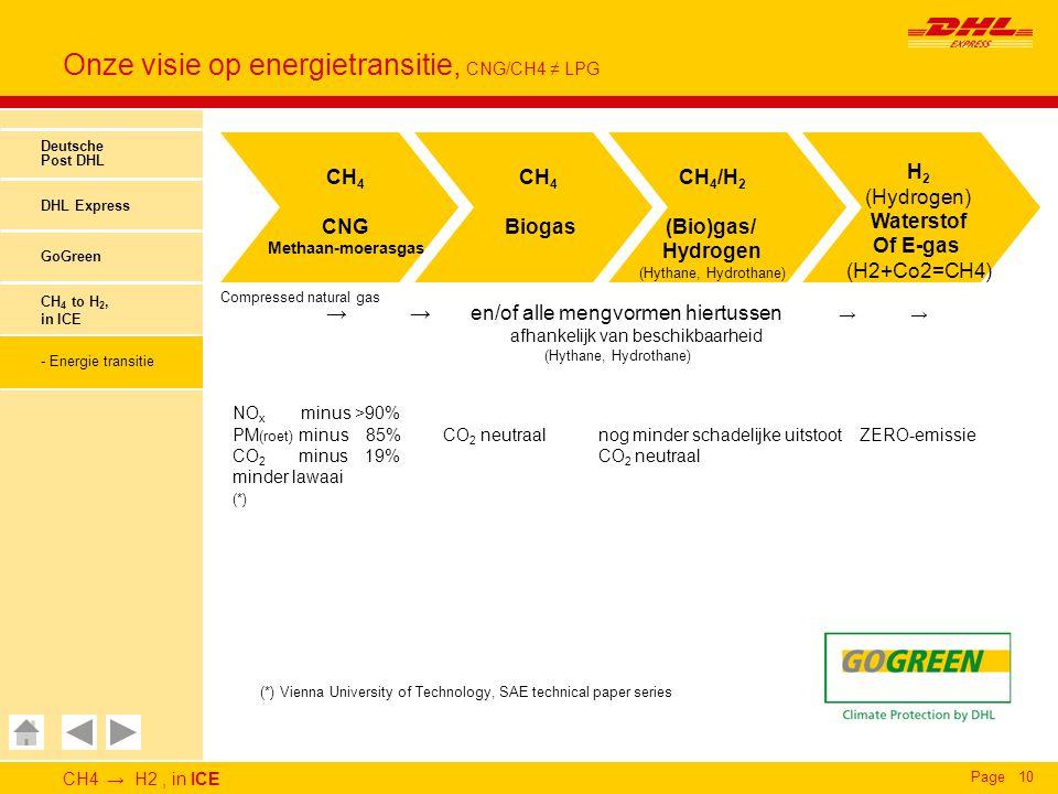 CH4 → H2, in ICE Page10 Onze visie op energietransitie, CNG/CH4 ≠ LPG Deutsche Post DHL DHL Express GoGreen CH 4 to H 2, in ICE - Energie transitie CH