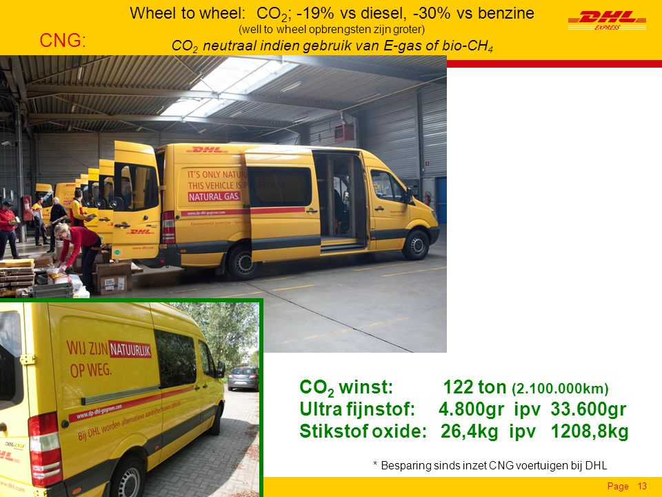 CH4 → H2, in ICE Page13 CNG: CO 2 winst: 122 ton (2.100.000km) Ultra fijnstof: 4.800gr ipv 33.600gr Stikstof oxide: 26,4kg ipv 1208,8kg Wheel to wheel