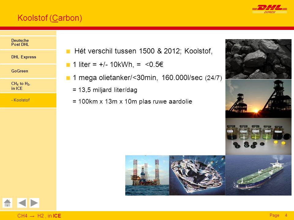 CH4 → H2, in ICE Page5 Koolstof (Carbon): 200 ton/seconde Deutsche Post DHL DHL Express GoGreen CH 4 to H 2, in ICE - Koolstof