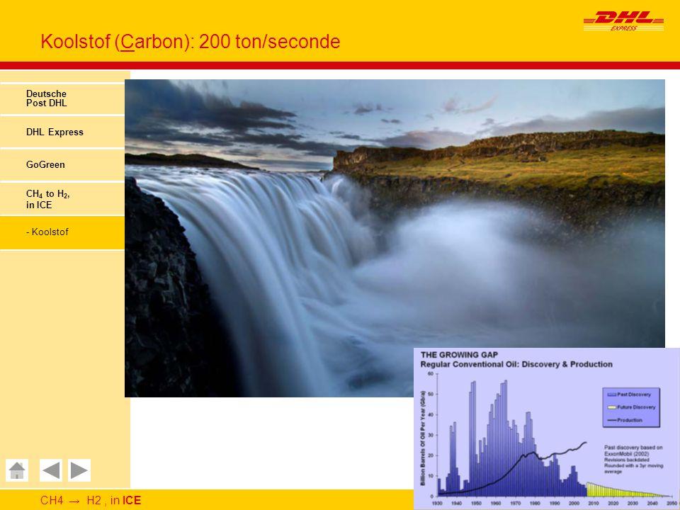 CH4 → H2, in ICE Page6 Huidige situatie Deutsche Post DHL DHL Express GoGreen CH 4 to H 2, in ICE Peak oil Olie bevoorrading is onzeker instabiele regio's + bevolkingsexplosie, ontwrichting wereldeconomie Broeikasgassen - Global Warming (China alleen bouwt komende 20 jaar 1.000.000MW steenkool electrciteits capaciteit bij) Kankerverwekkend (ultra)fijnstof (PM, Nox) -Local pollution -Huidige situatieHuidige situatie