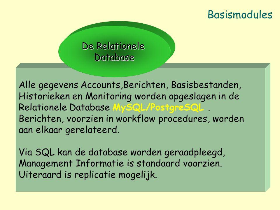 Alle gegevens Accounts,Berichten, Basisbestanden, Historieken en Monitoring worden opgeslagen in de Relationele Database MySQL/PostgreSQL. Berichten,