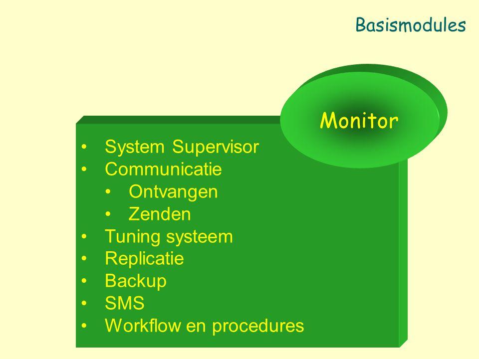 System Supervisor Communicatie Ontvangen Zenden Tuning systeem Replicatie Backup SMS Workflow en procedures Monitor Basismodules