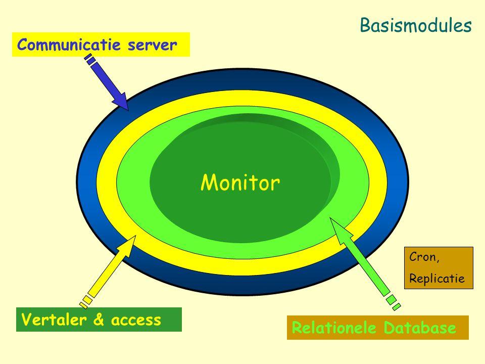 Communicatie server Autorisatie correspondenten & vertaling berichten Relationele Database Monitor Communicatie server Vertaler & access Relationele D