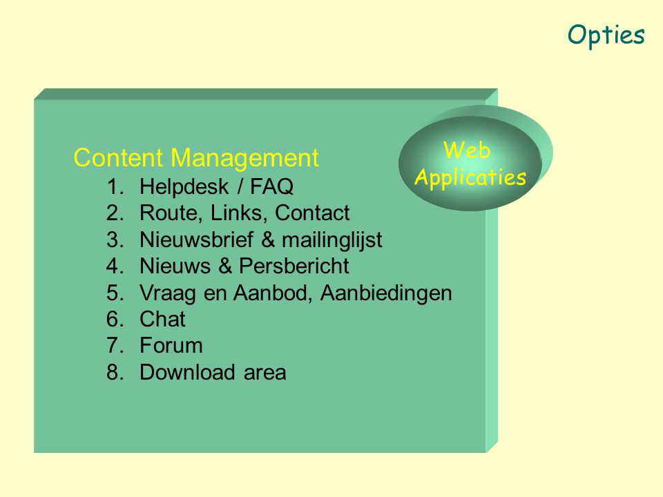 Content Management 1.Helpdesk / FAQ 2.Route, Links, Contact 3.Nieuwsbrief & mailinglijst 4.Nieuws & Persbericht 5.Vraag en Aanbod, Aanbiedingen 6.Chat