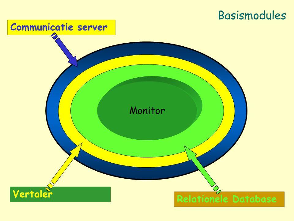 Communicatie server Autorisatie correspondenten & vertaling berichten Monitor Communicatie server Vertaler Relationele Database Basismodules