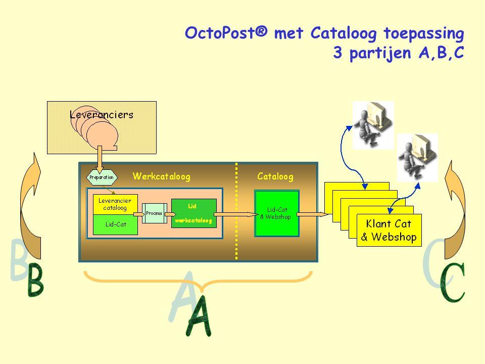 OctoPost® met Cataloog toepassing 3 partijen A,B,C