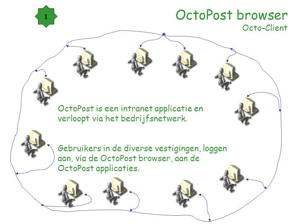 OctoPost is een intranet applicatie en verloopt via het bedrijfsnetwerk. Gebruikers in de diverse vestigingen, loggen aan, via de OctoPost browser, aa