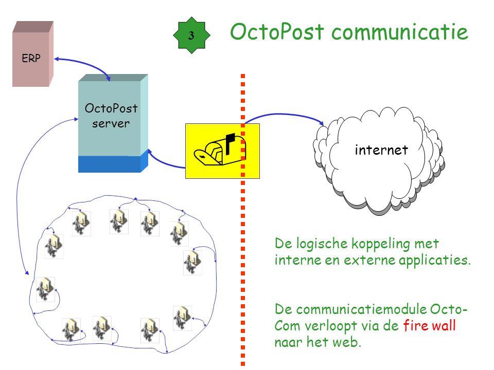 OctoPost server OctoPost communicatie 3 De logische koppeling met interne en externe applicaties. internet  De communicatiemodule Octo- Com verloopt