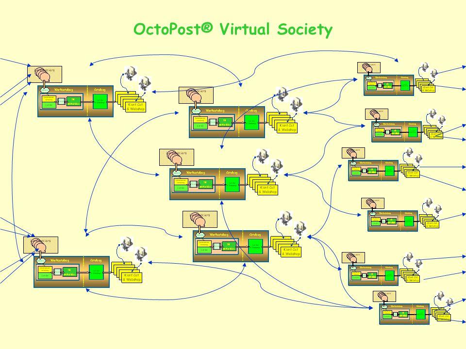 OctoPost® Virtual Society