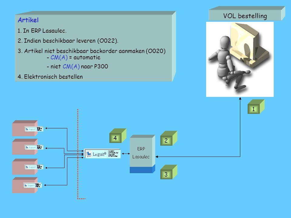 Artikel 1. In ERP Lasaulec. 2. Indien beschikbaar leveren (O022). 3. Artikel niet beschikbaar backorder aanmaken (O020) - CM(A) = automatie - niet CM(