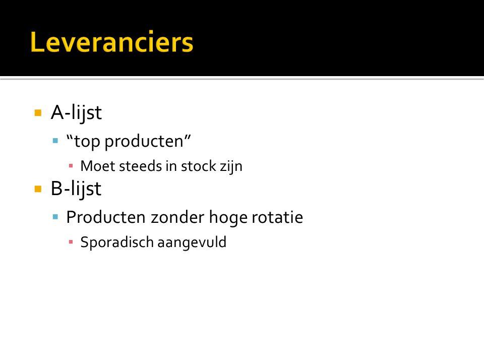 """ A-lijst  """"top producten"""" ▪ Moet steeds in stock zijn  B-lijst  Producten zonder hoge rotatie ▪ Sporadisch aangevuld"""