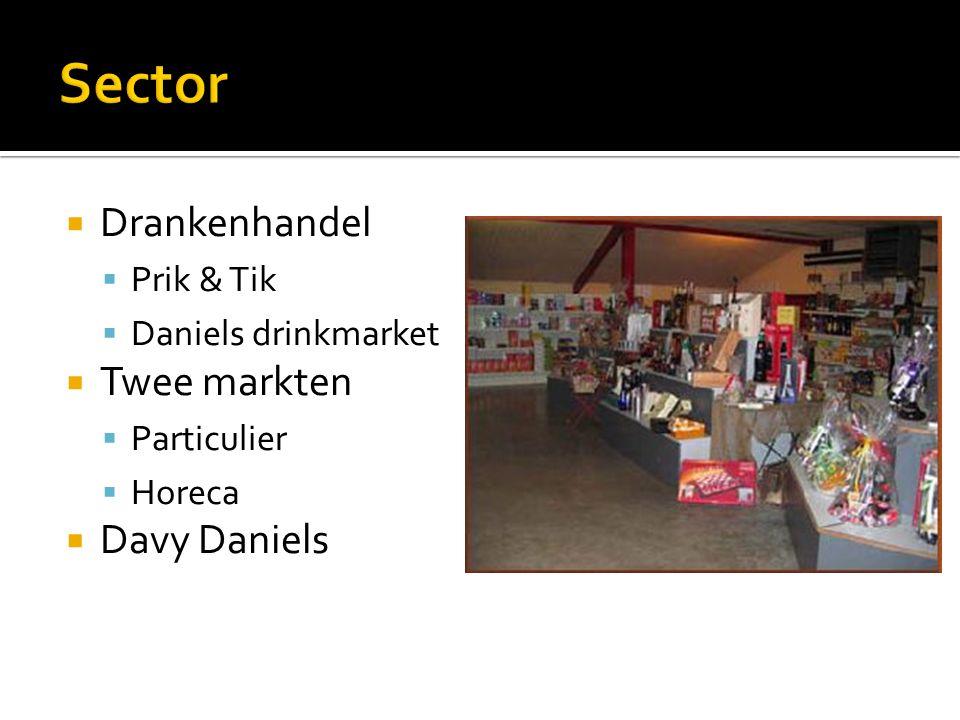  Drankenhandel  Prik & Tik  Daniels drinkmarket  Twee markten  Particulier  Horeca  Davy Daniels