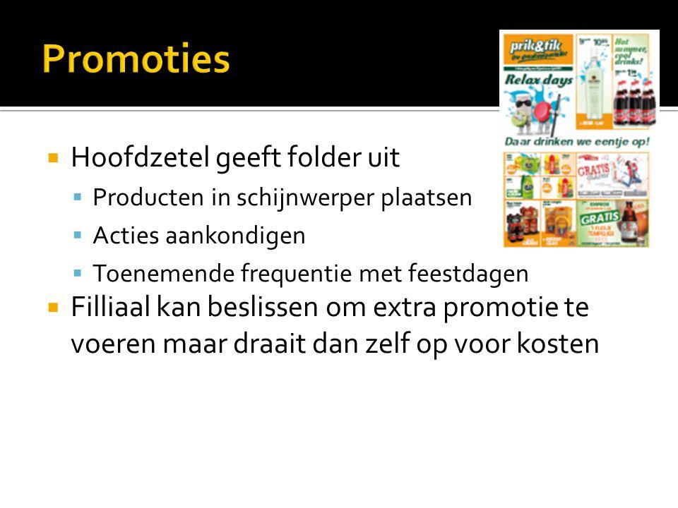  Hoofdzetel geeft folder uit  Producten in schijnwerper plaatsen  Acties aankondigen  Toenemende frequentie met feestdagen  Filliaal kan beslisse