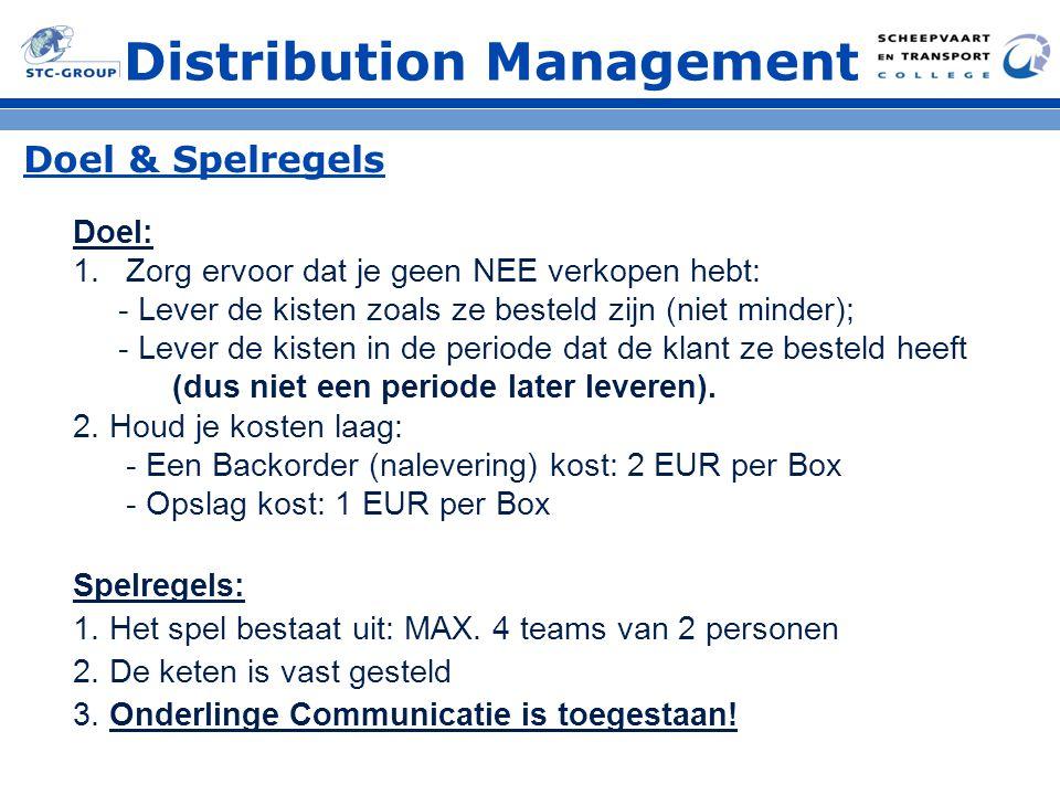 Distribution Management Doel: 1.Zorg ervoor dat je geen NEE verkopen hebt: - Lever de kisten zoals ze besteld zijn (niet minder); - Lever de kisten in de periode dat de klant ze besteld heeft (dus niet een periode later leveren).