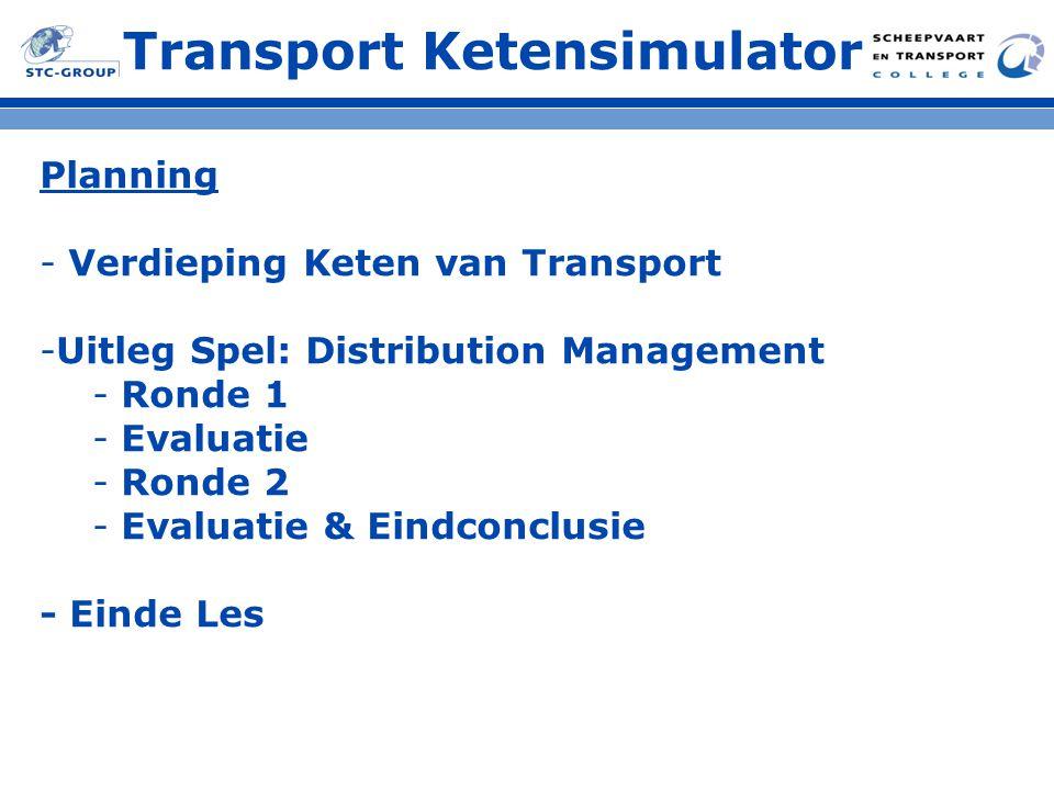 Transport Ketensimulator Planning - Verdieping Keten van Transport -Uitleg Spel: Distribution Management - Ronde 1 - Evaluatie - Ronde 2 - Evaluatie & Eindconclusie - Einde Les
