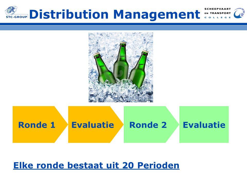 Distribution Management Ronde 1EvaluatieRonde 2Evaluatie Elke ronde bestaat uit 20 Perioden