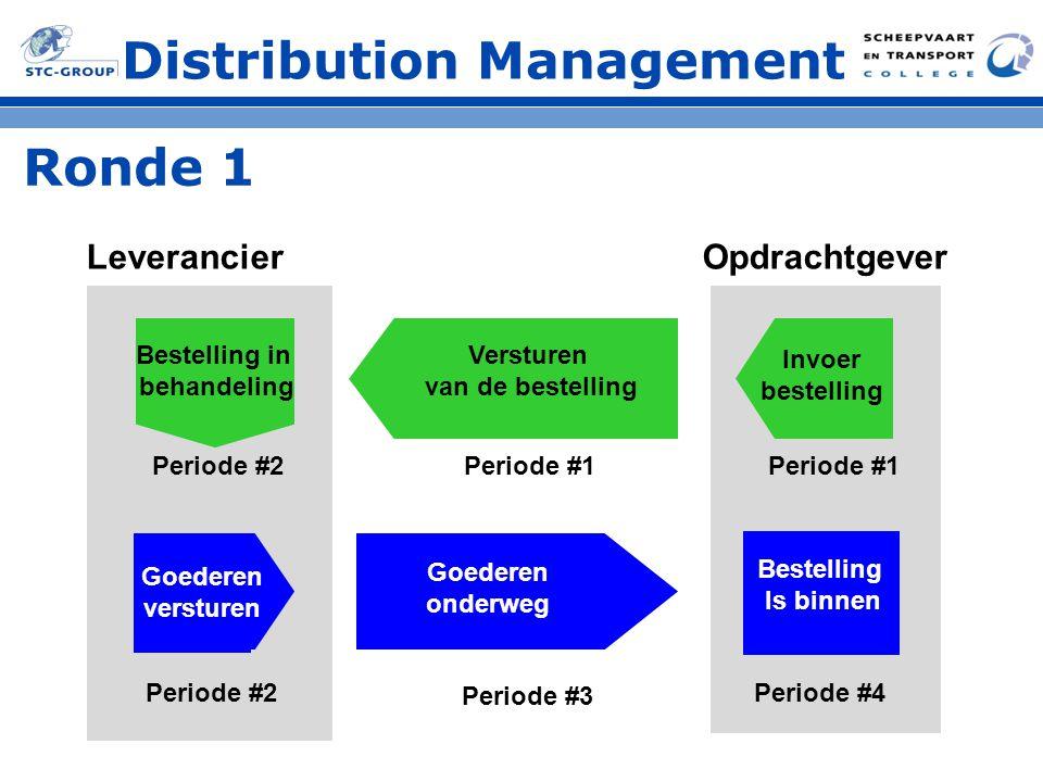 Distribution Management HET SPEL Transport Ketensimulator B.J van Eldik