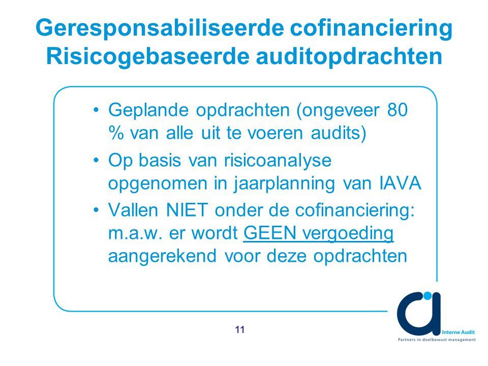 Geresponsabiliseerde cofinanciering Risicogebaseerde auditopdrachten Geplande opdrachten (ongeveer 80 % van alle uit te voeren audits) Op basis van risicoanalyse opgenomen in jaarplanning van IAVA Vallen NIET onder de cofinanciering: m.a.w.