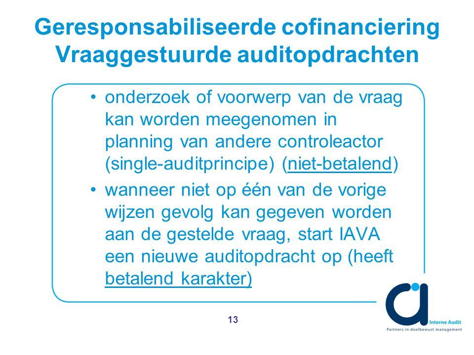 Geresponsabiliseerde cofinanciering Vraaggestuurde auditopdrachten onderzoek of voorwerp van de vraag kan worden meegenomen in planning van andere controleactor (single-auditprincipe) (niet-betalend) wanneer niet op één van de vorige wijzen gevolg kan gegeven worden aan de gestelde vraag, start IAVA een nieuwe auditopdracht op (heeft betalend karakter) 13