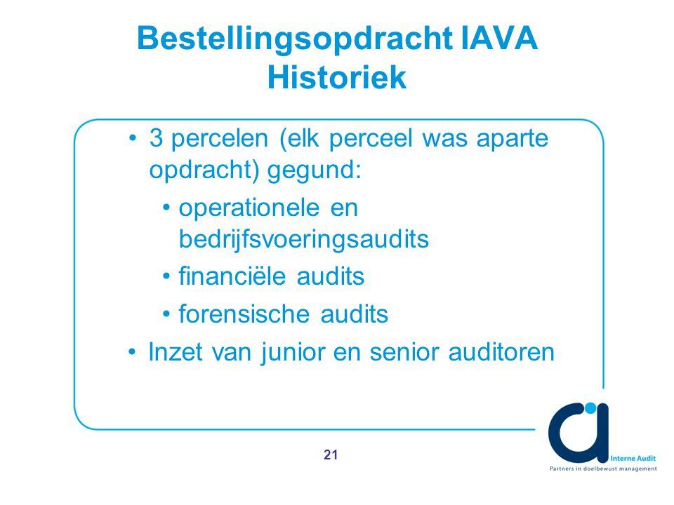 Bestellingsopdracht IAVA Historiek 3 percelen (elk perceel was aparte opdracht) gegund: operationele en bedrijfsvoeringsaudits financiële audits forensische audits Inzet van junior en senior auditoren 21
