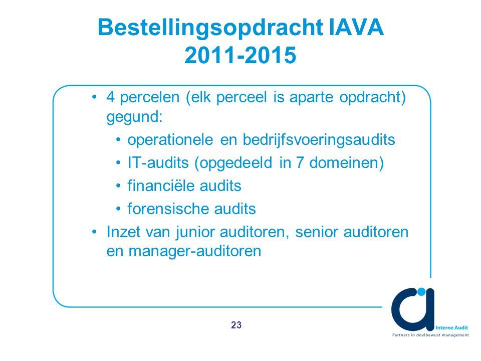 Bestellingsopdracht IAVA 2011-2015 4 percelen (elk perceel is aparte opdracht) gegund: operationele en bedrijfsvoeringsaudits IT-audits (opgedeeld in 7 domeinen) financiële audits forensische audits Inzet van junior auditoren, senior auditoren en manager-auditoren 23