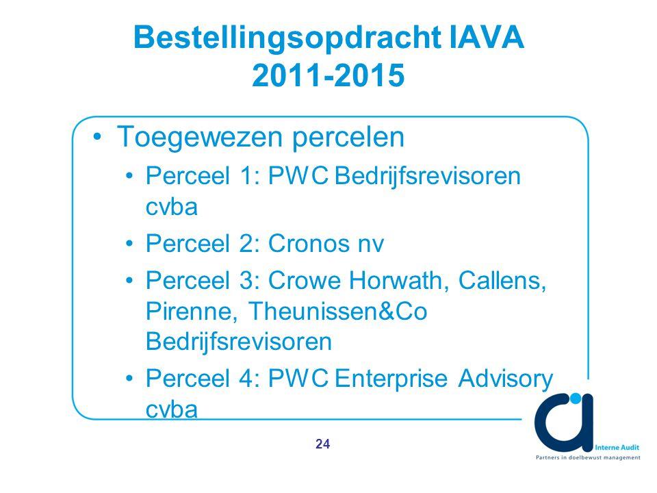 Bestellingsopdracht IAVA 2011-2015 Toegewezen percelen Perceel 1: PWC Bedrijfsrevisoren cvba Perceel 2: Cronos nv Perceel 3: Crowe Horwath, Callens, Pirenne, Theunissen&Co Bedrijfsrevisoren Perceel 4: PWC Enterprise Advisory cvba 24