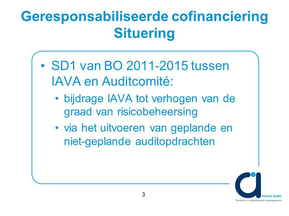 Geresponsabiliseerde cofinanciering Situering SD1 van BO 2011-2015 tussen IAVA en Auditcomité: bijdrage IAVA tot verhogen van de graad van risicobeheersing via het uitvoeren van geplande en niet-geplande auditopdrachten 3