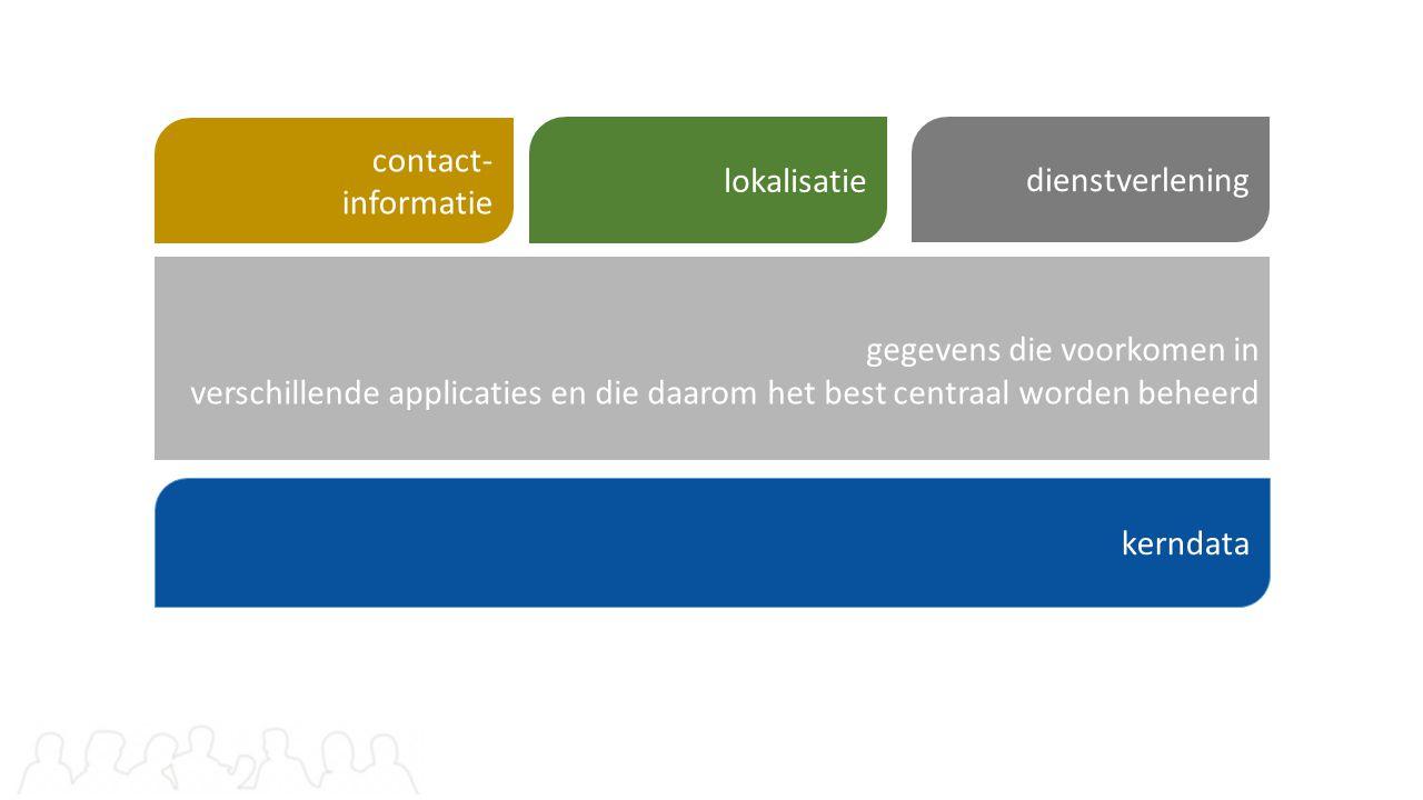 gegevens die voorkomen in verschillende applicaties en die daarom het best centraal worden beheerd kerndata contact- informatie lokalisatie dienstverl