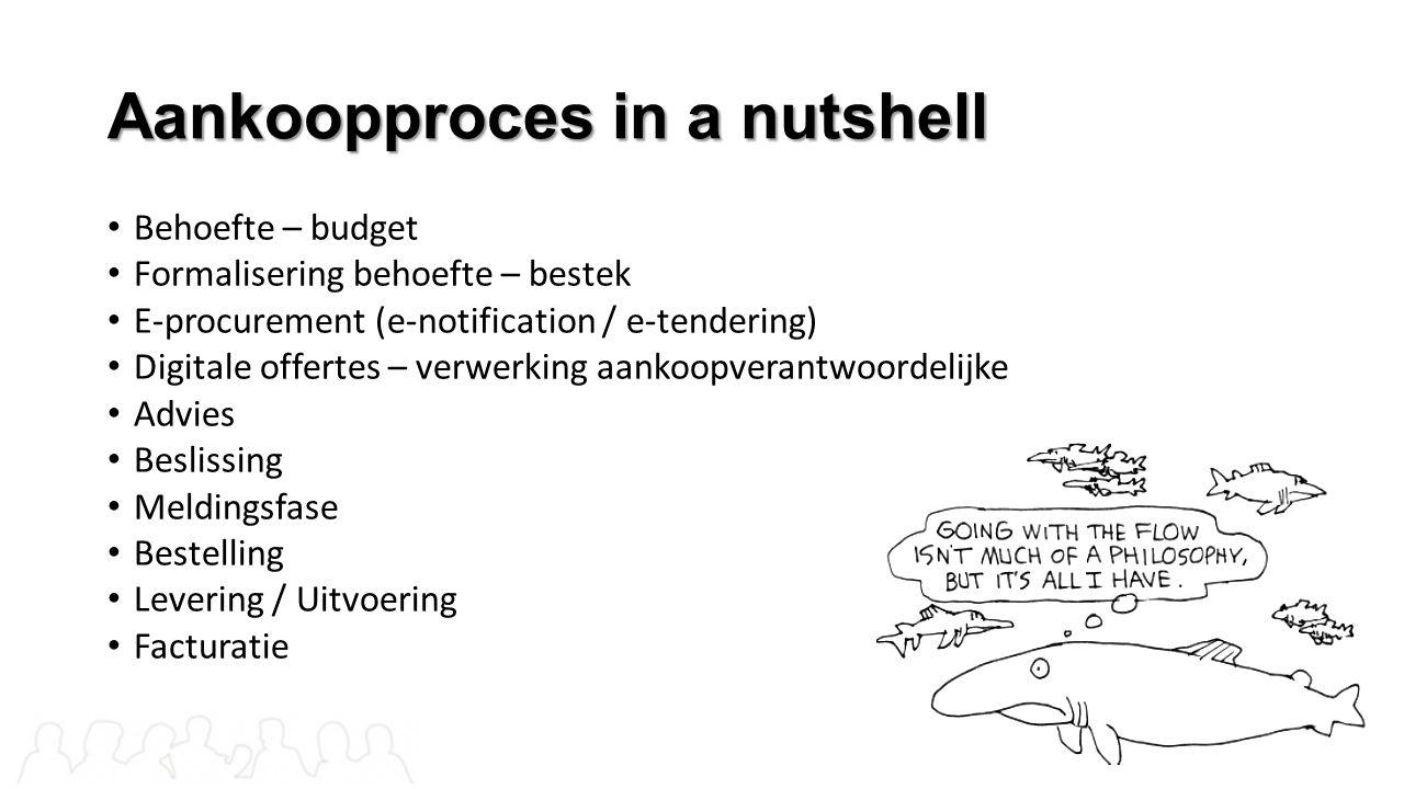 Aankoopproces in a nutshell Behoefte – budget Formalisering behoefte – bestek E-procurement (e-notification / e-tendering) Digitale offertes – verwerk