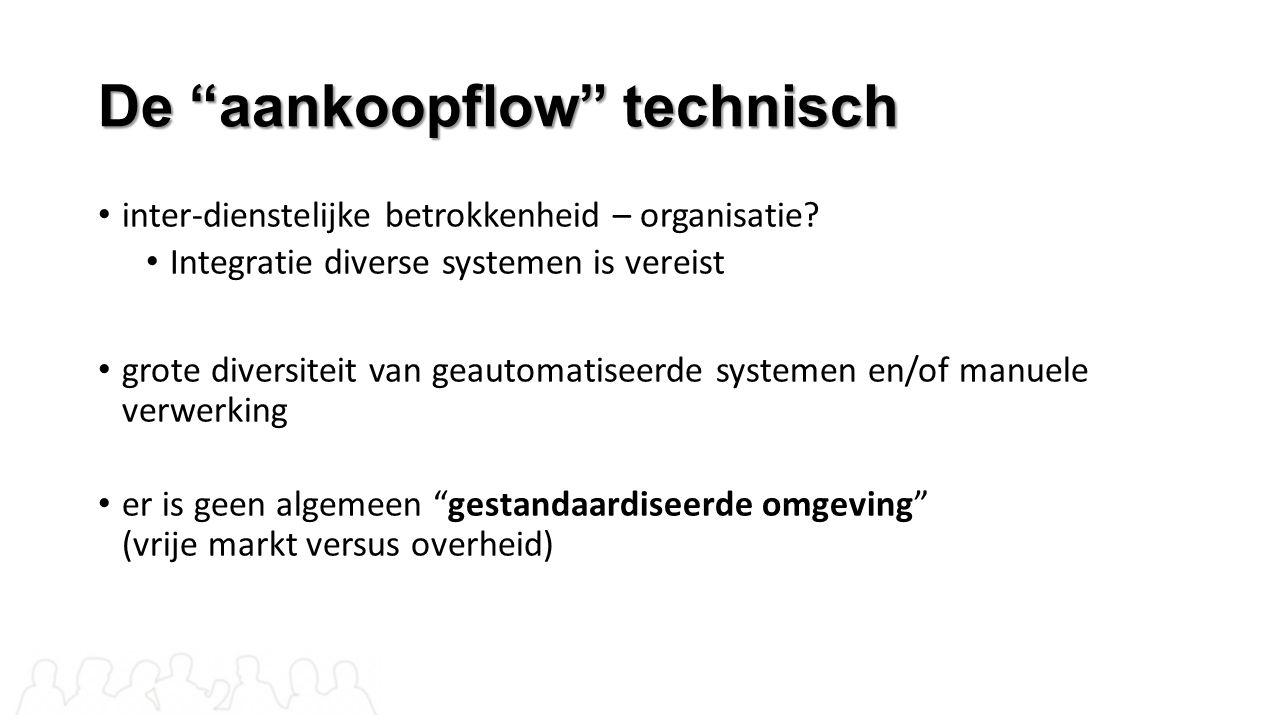 """De """"aankoopflow"""" technisch inter-dienstelijke betrokkenheid – organisatie? Integratie diverse systemen is vereist grote diversiteit van geautomatiseer"""