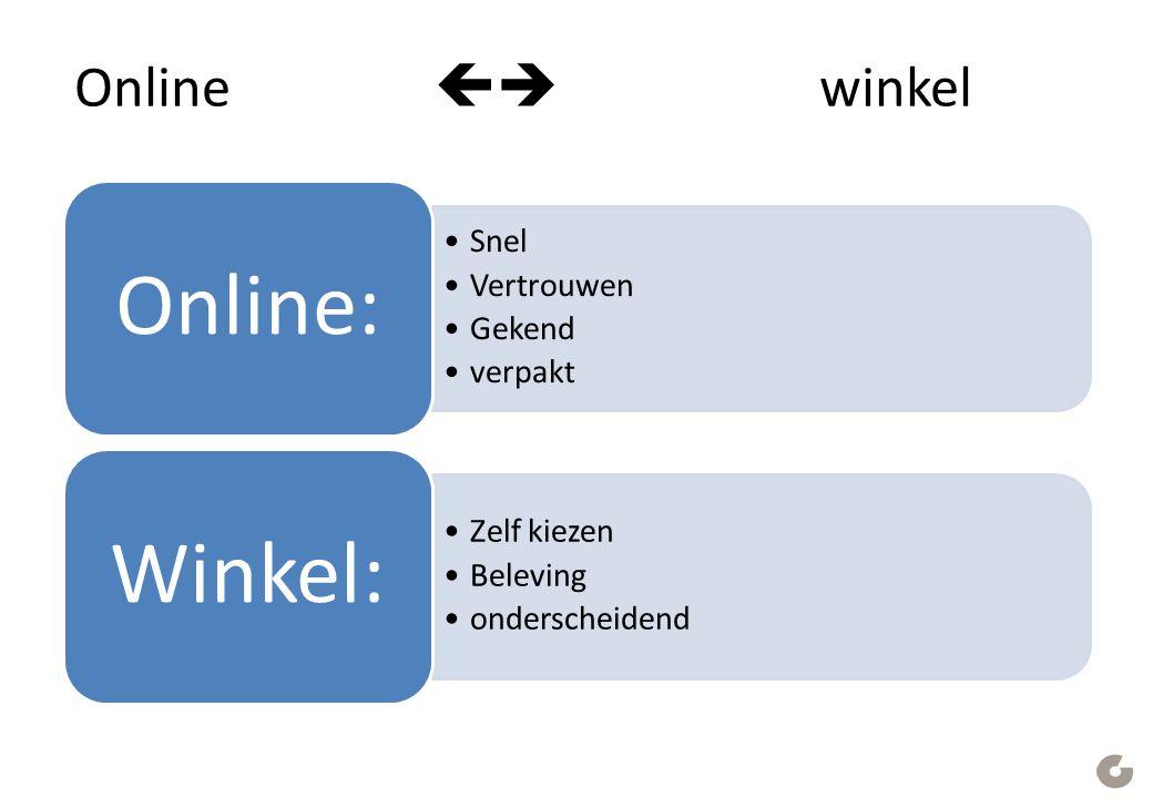 Online  winkel Snel Vertrouwen Gekend verpakt Online: Zelf kiezen Beleving onderscheidend Winkel: