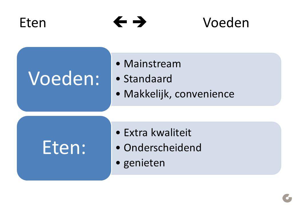 Eten   Voeden Mainstream Standaard Makkelijk, convenience Voeden: Extra kwaliteit Onderscheidend genieten Eten: