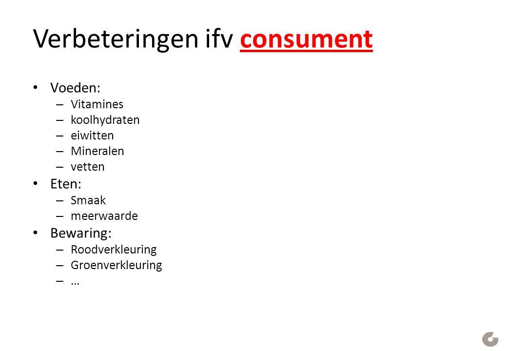 Verbeteringen ifv consument Voeden: – Vitamines – koolhydraten – eiwitten – Mineralen – vetten Eten: – Smaak – meerwaarde Bewaring: – Roodverkleuring – Groenverkleuring – …