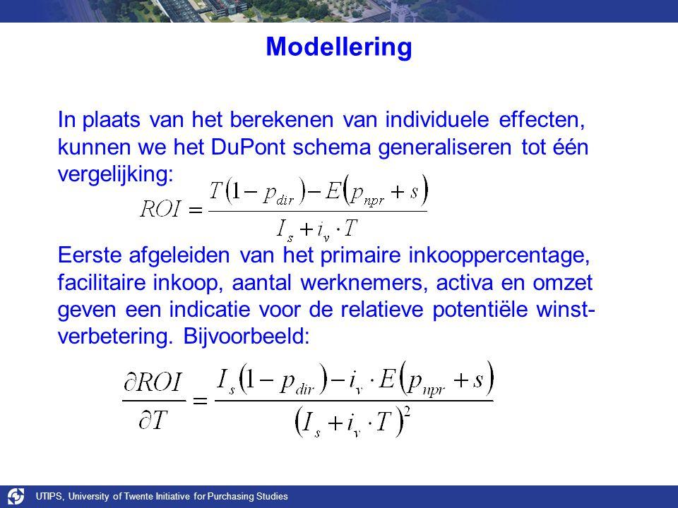 UTIPS, University of Twente Initiative for Purchasing Studies Modellering In plaats van het berekenen van individuele effecten, kunnen we het DuPont s