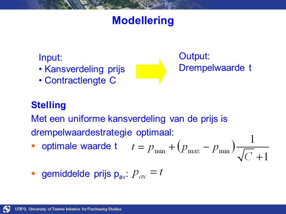 UTIPS, University of Twente Initiative for Purchasing Studies Modellering Stelling Met een uniforme kansverdeling van de prijs is drempelwaardestrategie optimaal:  optimale waarde t  gemiddelde prijs p av : Input: Kansverdeling prijs Contractlengte C Output: Drempelwaarde t