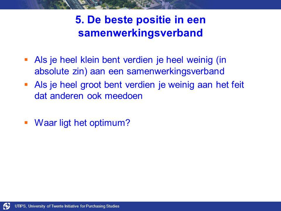 UTIPS, University of Twente Initiative for Purchasing Studies 5. De beste positie in een samenwerkingsverband  Als je heel klein bent verdien je heel