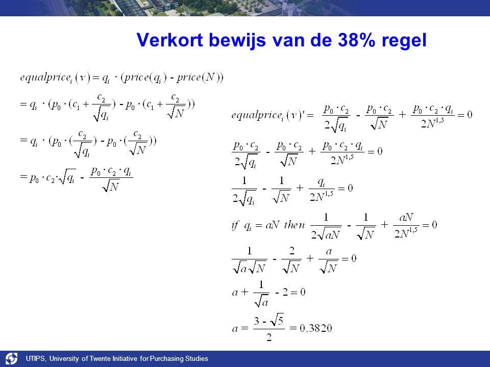 UTIPS, University of Twente Initiative for Purchasing Studies Verkort bewijs van de 38% regel