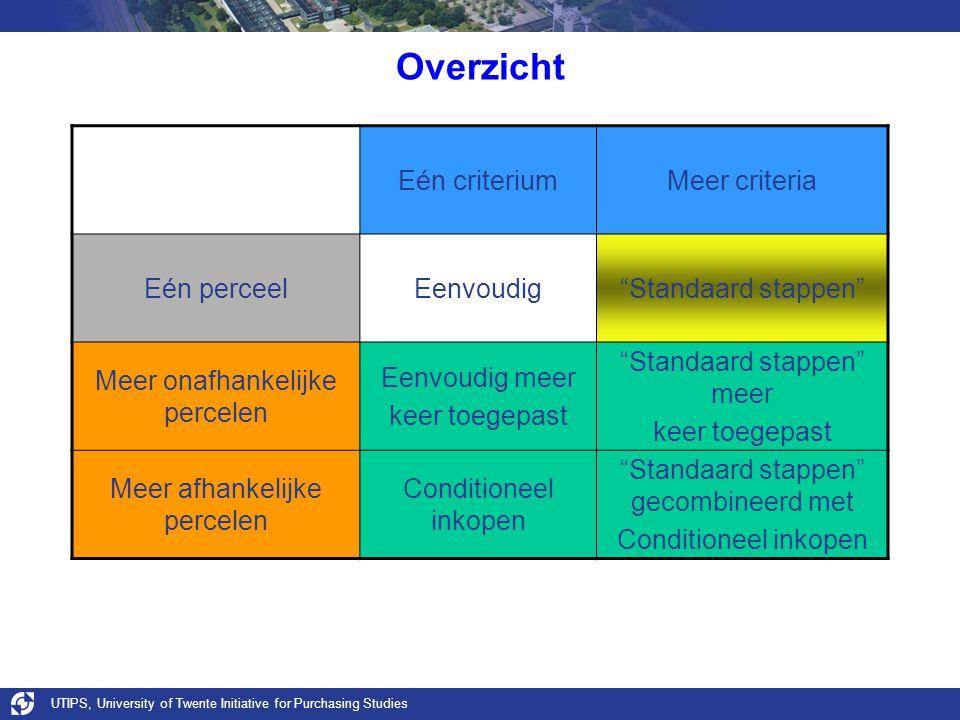 """UTIPS, University of Twente Initiative for Purchasing Studies Overzicht Eén criteriumMeer criteria Eén perceelEenvoudig""""Standaard stappen"""" Meer onafha"""