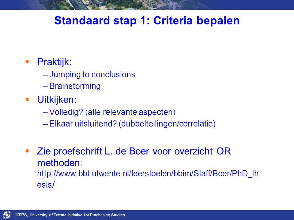 UTIPS, University of Twente Initiative for Purchasing Studies Standaard stap 1: Criteria bepalen  Praktijk: –Jumping to conclusions –Brainstorming  Uitkijken: –Volledig.