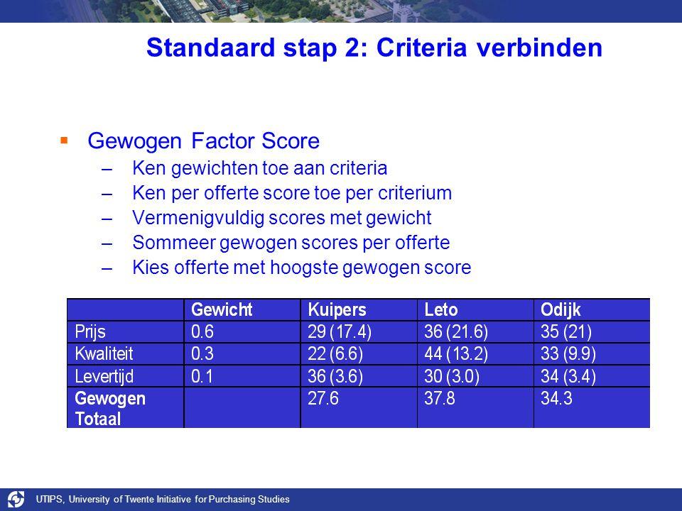 UTIPS, University of Twente Initiative for Purchasing Studies Standaard stap 2: Criteria verbinden  Gewogen Factor Score –Ken gewichten toe aan criteria –Ken per offerte score toe per criterium –Vermenigvuldig scores met gewicht –Sommeer gewogen scores per offerte –Kies offerte met hoogste gewogen score