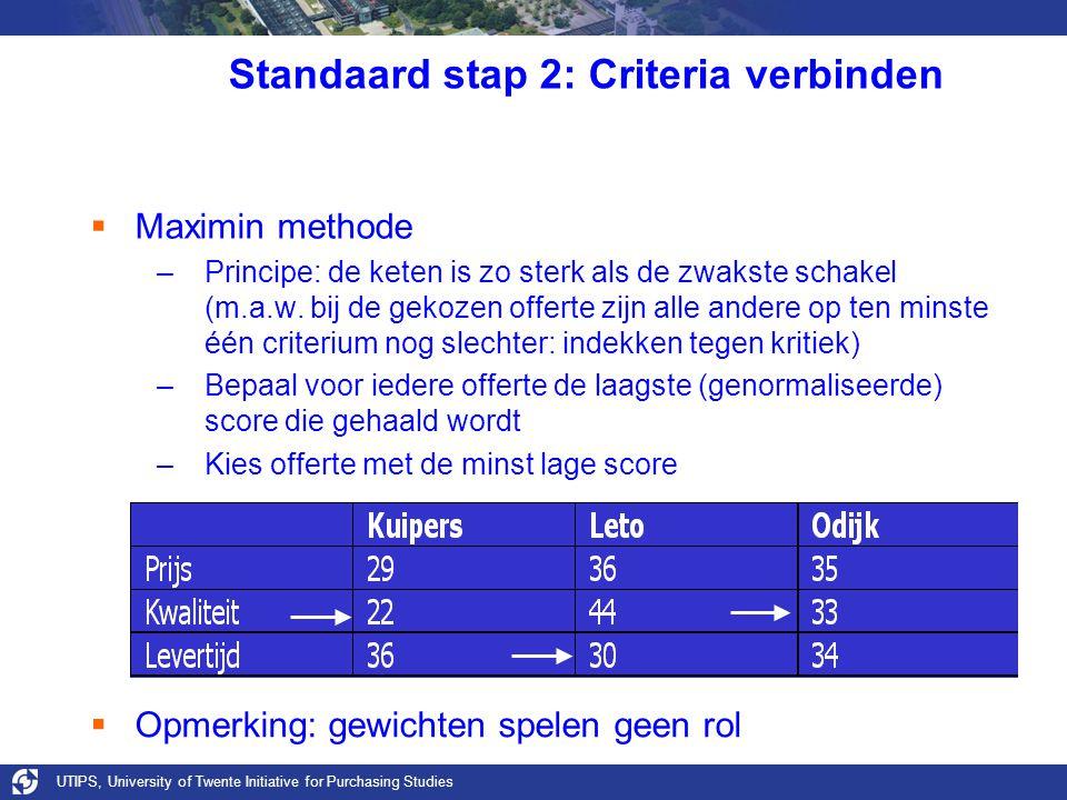 UTIPS, University of Twente Initiative for Purchasing Studies Standaard stap 2: Criteria verbinden  Maximin methode –Principe: de keten is zo sterk als de zwakste schakel (m.a.w.