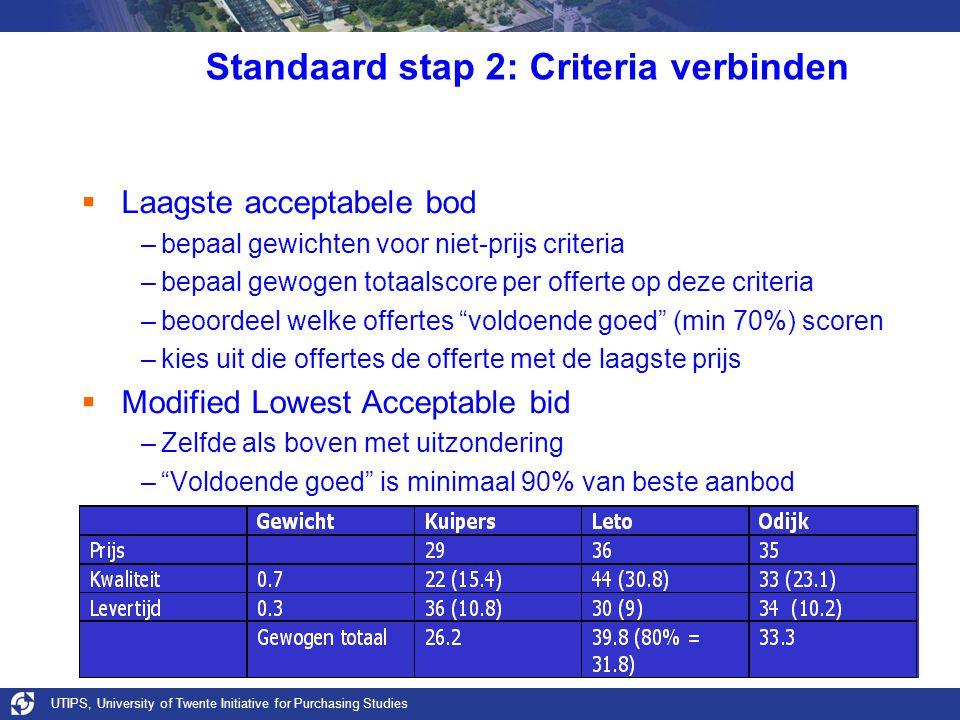 UTIPS, University of Twente Initiative for Purchasing Studies Standaard stap 2: Criteria verbinden  Laagste acceptabele bod –bepaal gewichten voor niet-prijs criteria –bepaal gewogen totaalscore per offerte op deze criteria –beoordeel welke offertes voldoende goed (min 70%) scoren –kies uit die offertes de offerte met de laagste prijs  Modified Lowest Acceptable bid –Zelfde als boven met uitzondering – Voldoende goed is minimaal 90% van beste aanbod