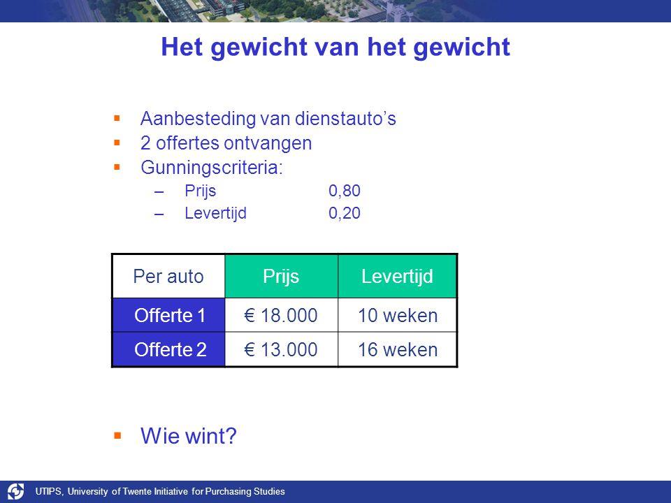 UTIPS, University of Twente Initiative for Purchasing Studies Het gewicht van het gewicht  Aanbesteding van dienstauto's  2 offertes ontvangen  Gunningscriteria: –Prijs0,80 –Levertijd0,20  Wie wint.