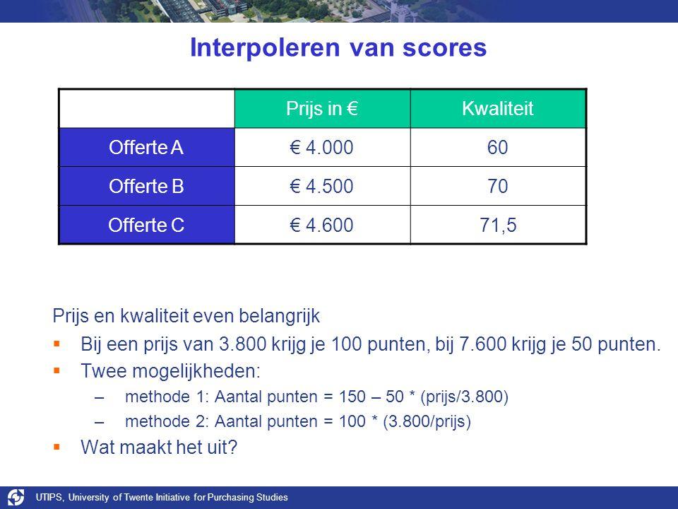 UTIPS, University of Twente Initiative for Purchasing Studies Interpoleren van scores Prijs en kwaliteit even belangrijk  Bij een prijs van 3.800 krijg je 100 punten, bij 7.600 krijg je 50 punten.