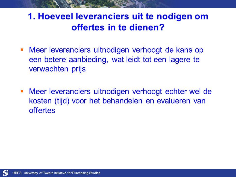 UTIPS, University of Twente Initiative for Purchasing Studies Conditioneel inkopen Gebruikte randvoorwaarden Wie krijgt wat?Kosten Aanbieder C een perceel Niet perceel 1 + 2 samen Aanbieder A krijgt perceel 1 Aanbieder B krijgt perceel 2 Aanbieder C krijgt perceel 3 € 34.000 Aanbieder C een perceel Aanbieder A krijgt percelen 1 en 2 Aanbieder C krijgt perceel 3 € 33.000 Niet perceel 1 + 2 samen Aanbieder A krijgt percelen 1 en 3 Aanbieder B krijgt perceel 2 € 32.000 Geen randvoorwaardenAanbieder A krijgt percelen 1, 2 en 3 € 31.000
