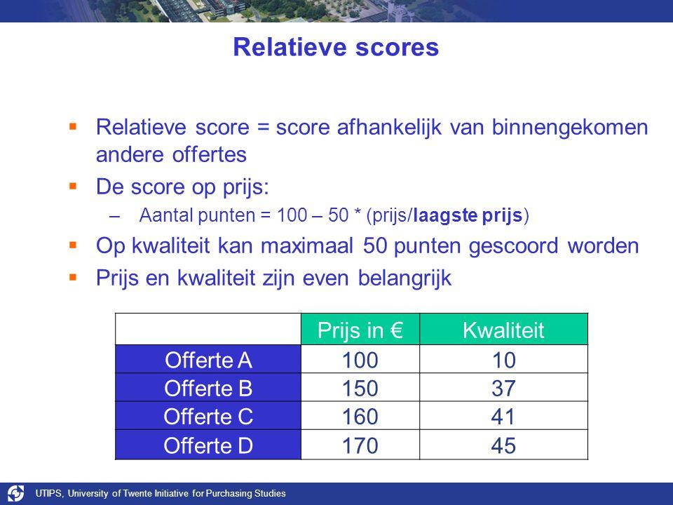UTIPS, University of Twente Initiative for Purchasing Studies Relatieve scores  Relatieve score = score afhankelijk van binnengekomen andere offertes  De score op prijs: –Aantal punten = 100 – 50 * (prijs/laagste prijs)  Op kwaliteit kan maximaal 50 punten gescoord worden  Prijs en kwaliteit zijn even belangrijk Prijs in €Kwaliteit Offerte A10010 Offerte B15037 Offerte C16041 Offerte D17045