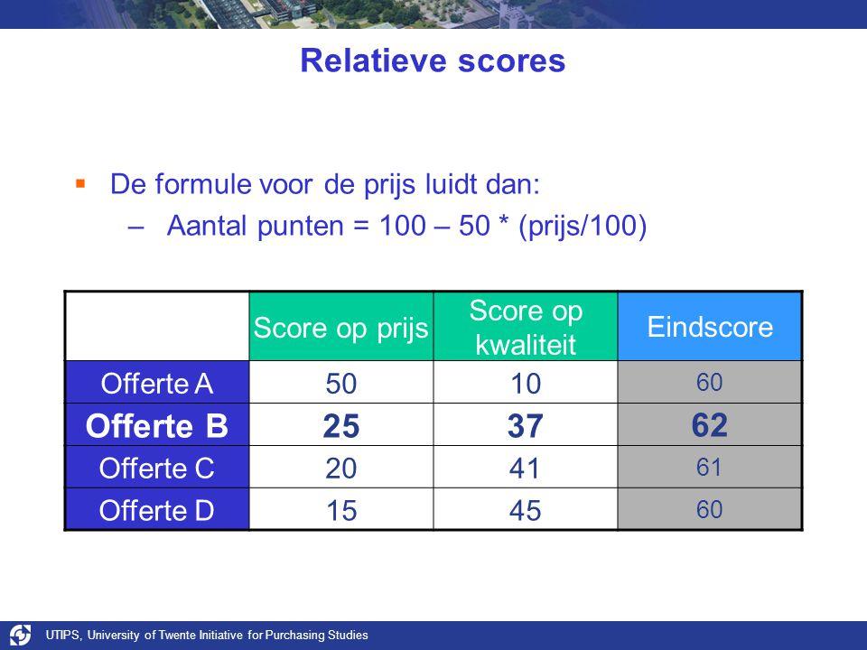 UTIPS, University of Twente Initiative for Purchasing Studies Relatieve scores  De formule voor de prijs luidt dan: –Aantal punten = 100 – 50 * (prijs/100) Score op prijs Score op kwaliteit Eindscore Offerte A5010 60 Offerte B253762 Offerte C2041 61 Offerte D1545 60