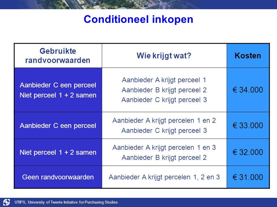 UTIPS, University of Twente Initiative for Purchasing Studies Conditioneel inkopen Gebruikte randvoorwaarden Wie krijgt wat?Kosten Aanbieder C een per