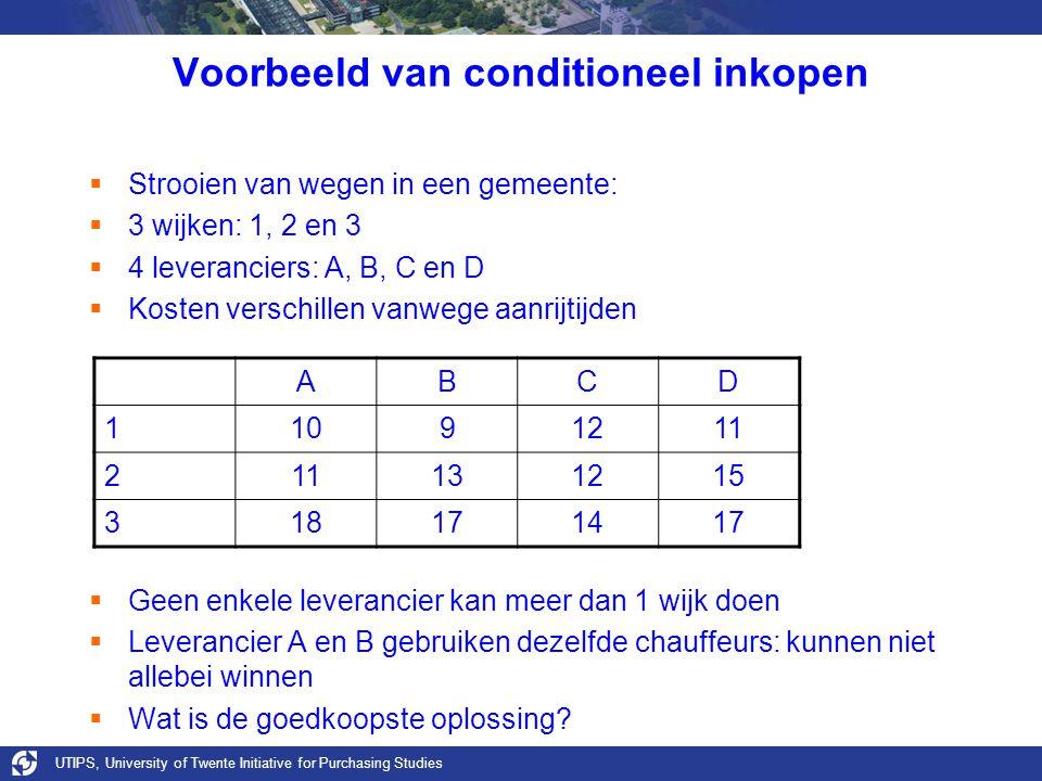 UTIPS, University of Twente Initiative for Purchasing Studies Voorbeeld van conditioneel inkopen  Strooien van wegen in een gemeente:  3 wijken: 1,