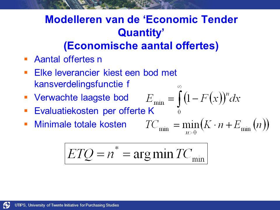 UTIPS, University of Twente Initiative for Purchasing Studies Modelleren van de 'Economic Tender Quantity' (Economische aantal offertes)  Aantal offertes n  Elke leverancier kiest een bod met kansverdelingsfunctie f  Verwachte laagste bod  Evaluatiekosten per offerte K  Minimale totale kosten
